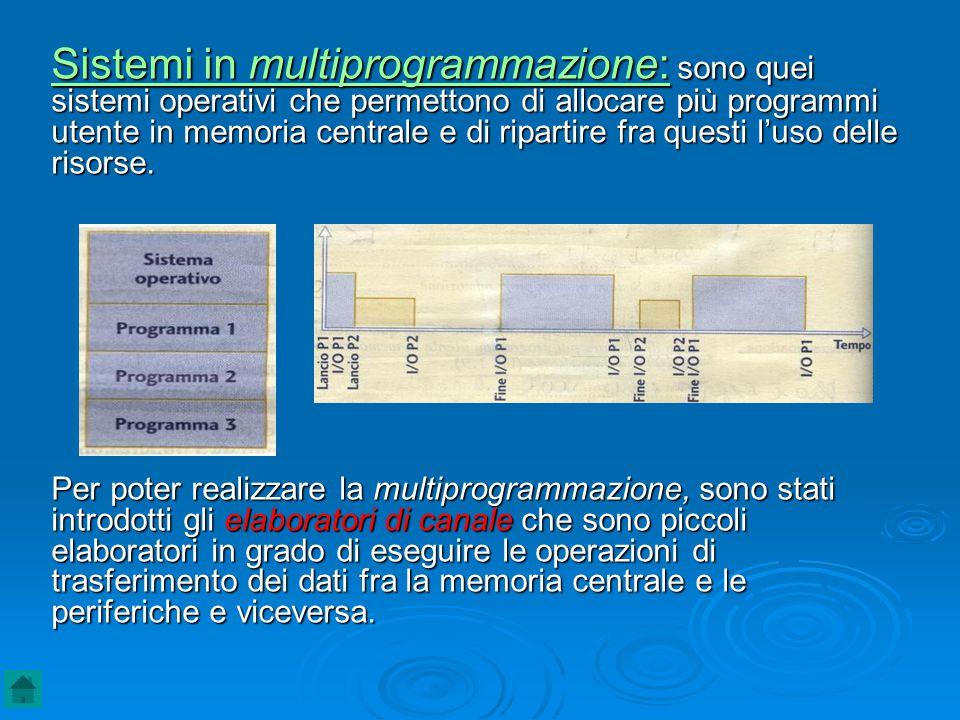 Sistemi in multiprogrammazione: sono quei sistemi operativi che permettono di allocare più programmi utente in memoria centrale e di ripartire fra questi l'uso delle risorse.