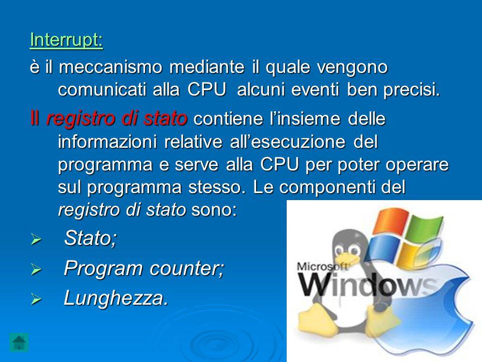 Interrupt: è il meccanismo mediante il quale vengono comunicati alla CPU alcuni eventi ben precisi.