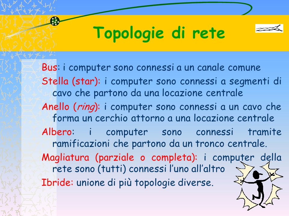 Topologie di rete Bus: i computer sono connessi a un canale comune