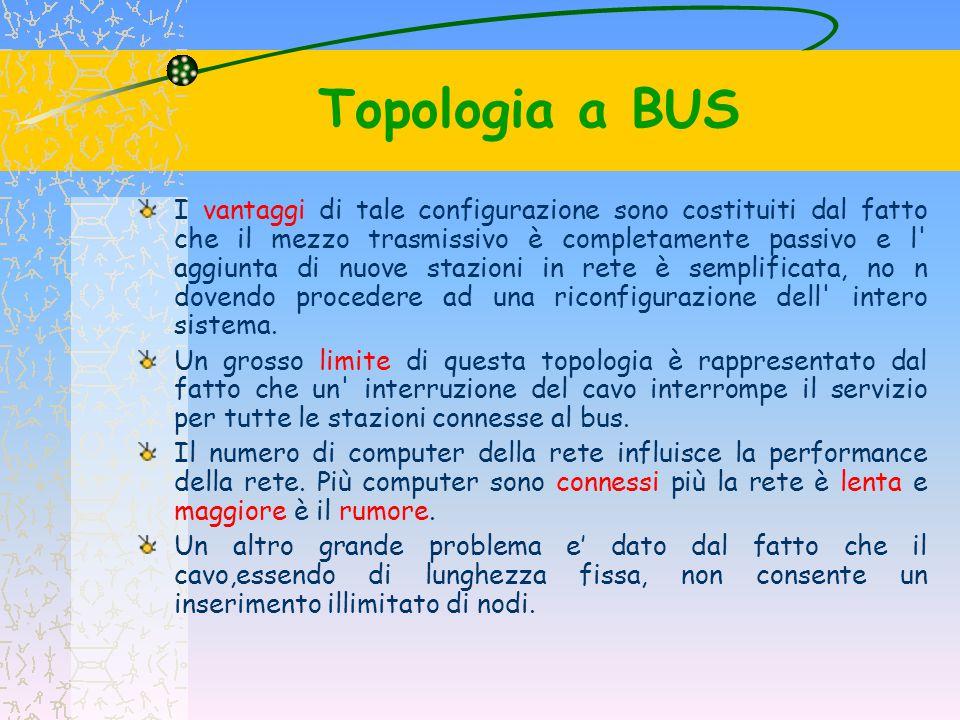 Topologia a BUS
