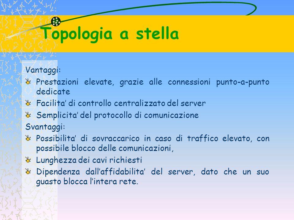 Topologia a stella Vantaggi: