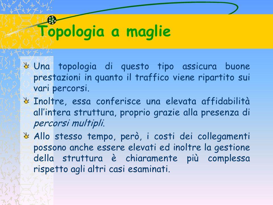 Topologia a maglie Una topologia di questo tipo assicura buone prestazioni in quanto il traffico viene ripartito sui vari percorsi.