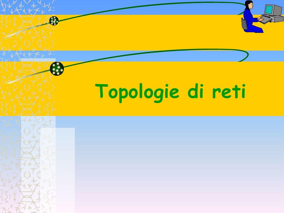 Topologie di reti