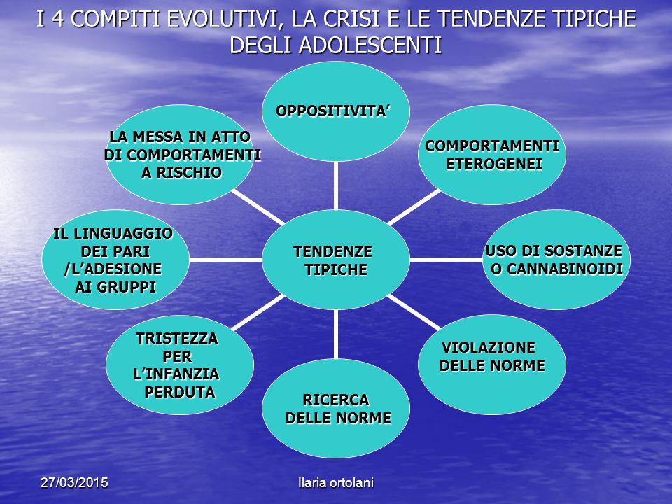 I 4 COMPITI EVOLUTIVI, LA CRISI E LE TENDENZE TIPICHE DEGLI ADOLESCENTI