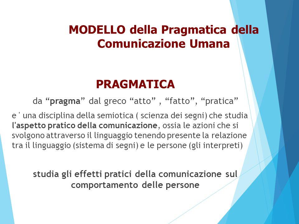 MODELLO della Pragmatica della Comunicazione Umana