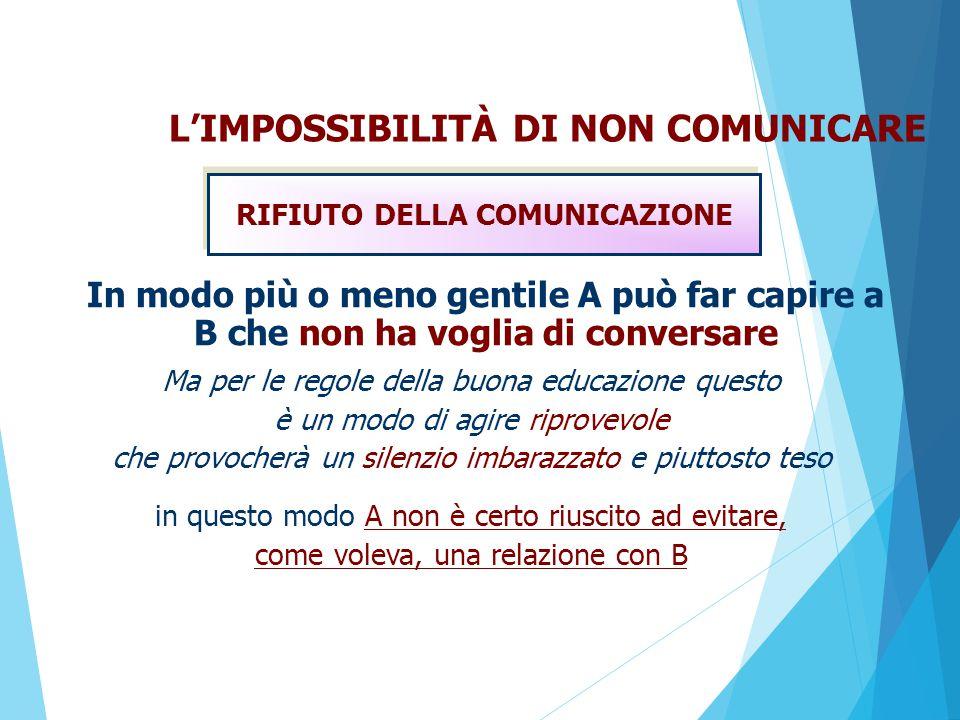 L'IMPOSSIBILITÀ DI NON COMUNICARE RIFIUTO DELLA COMUNICAZIONE