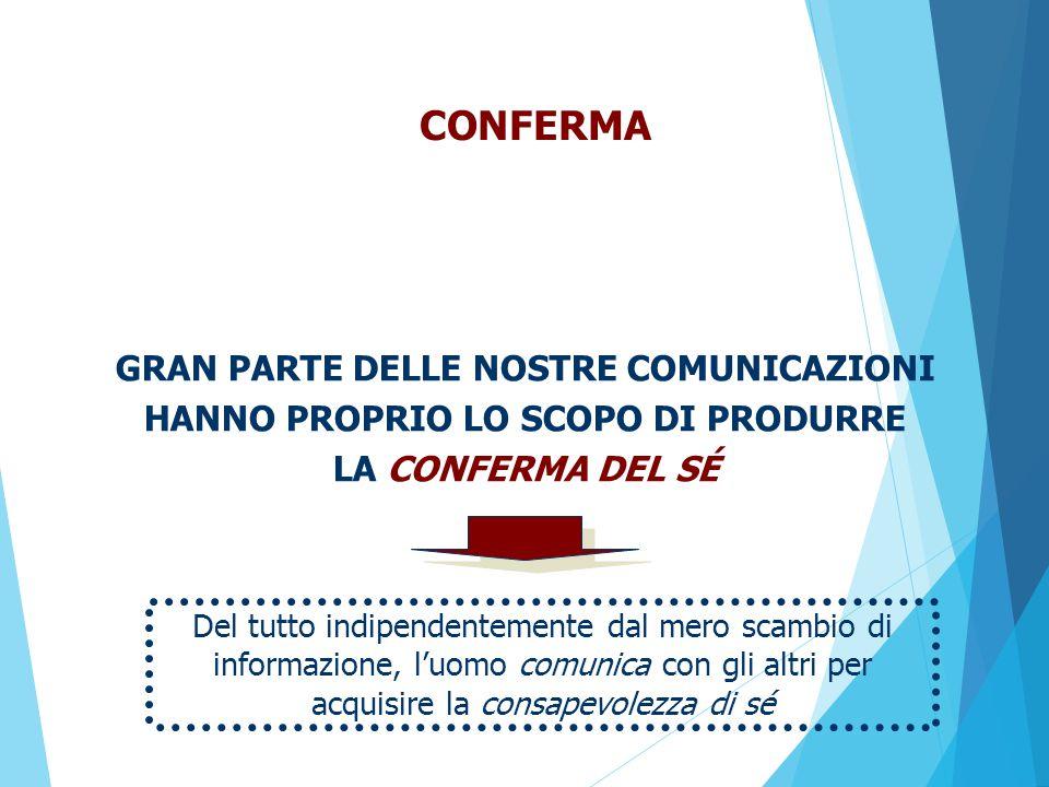 CONFERMA GRAN PARTE DELLE NOSTRE COMUNICAZIONI