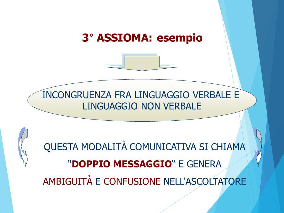 3° ASSIOMA: esempio INCONGRUENZA FRA LINGUAGGIO VERBALE E