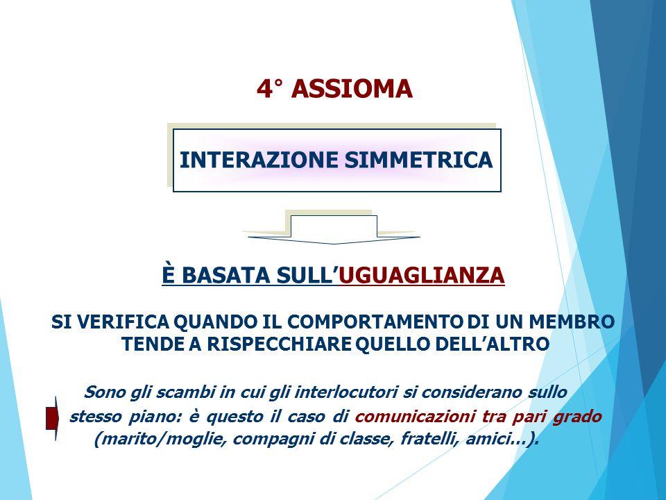 4° ASSIOMA INTERAZIONE SIMMETRICA È BASATA SULL'UGUAGLIANZA