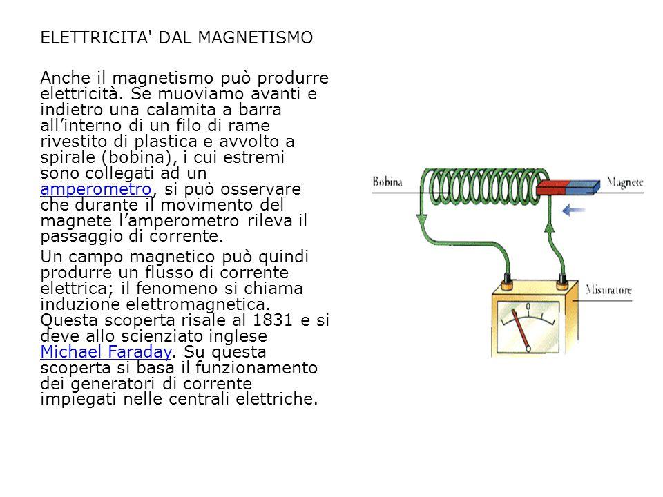 ELETTRICITA DAL MAGNETISMO