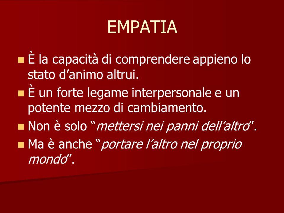 EMPATIA È la capacità di comprendere appieno lo stato d'animo altrui.