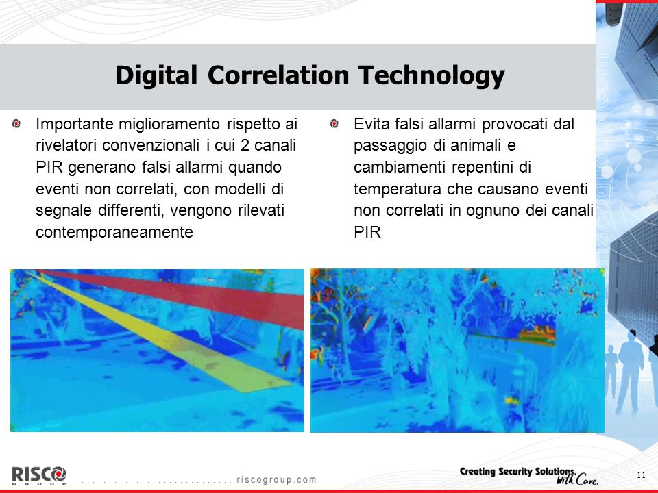 Digital Correlation Technology