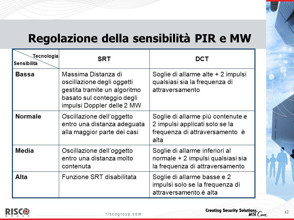 Regolazione della sensibilità PIR e MW