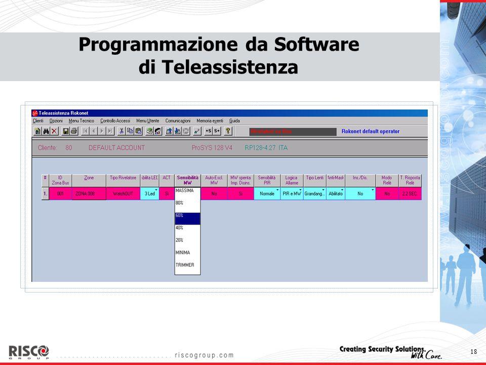 Programmazione da Software di Teleassistenza