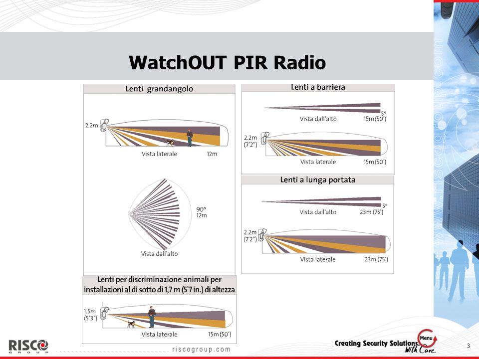 WatchOUT PIR Radio
