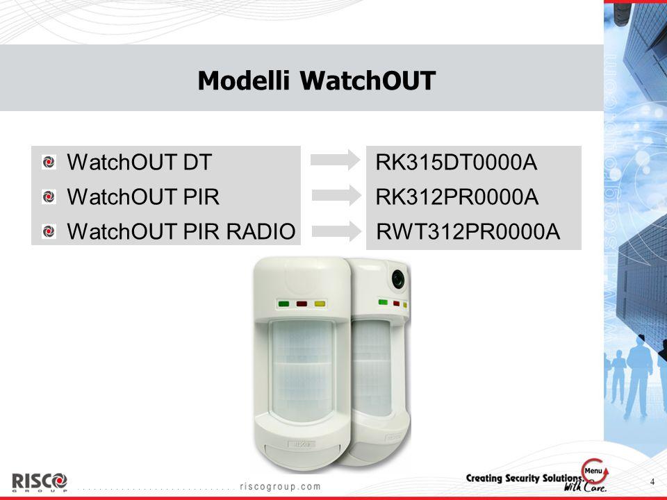 Modelli WatchOUT WatchOUT DT RK315DT0000A WatchOUT PIR RK312PR0000A
