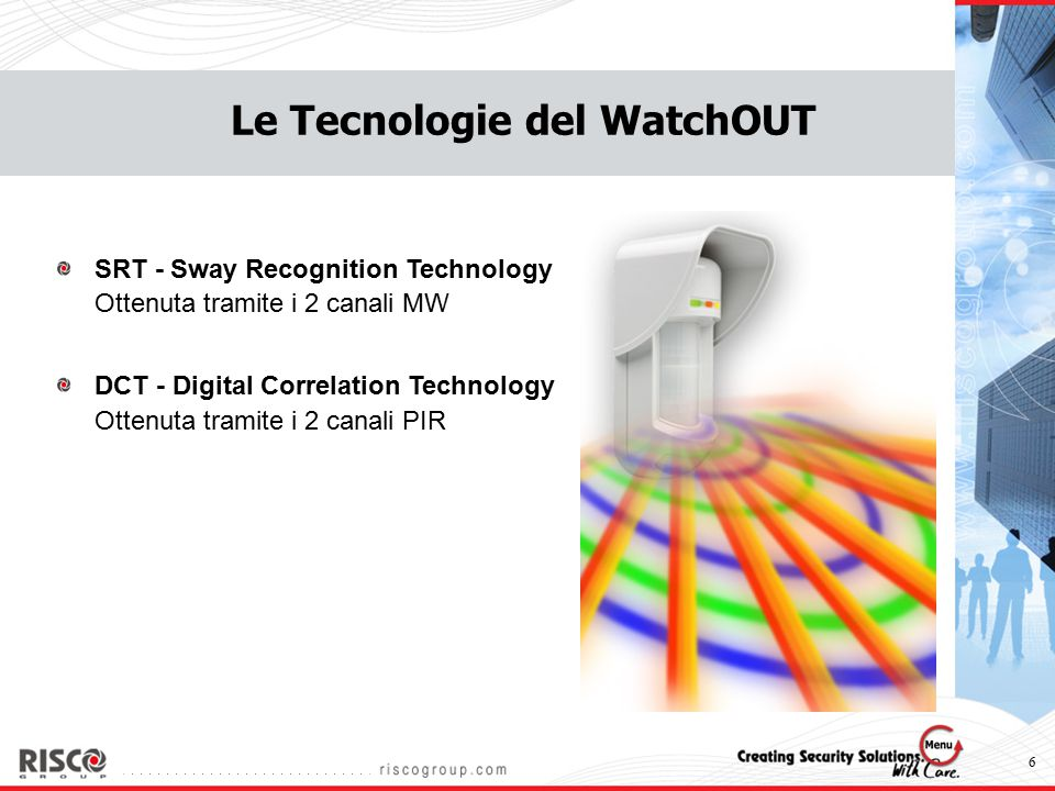 Le Tecnologie del WatchOUT