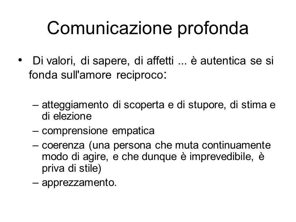 Comunicazione profonda