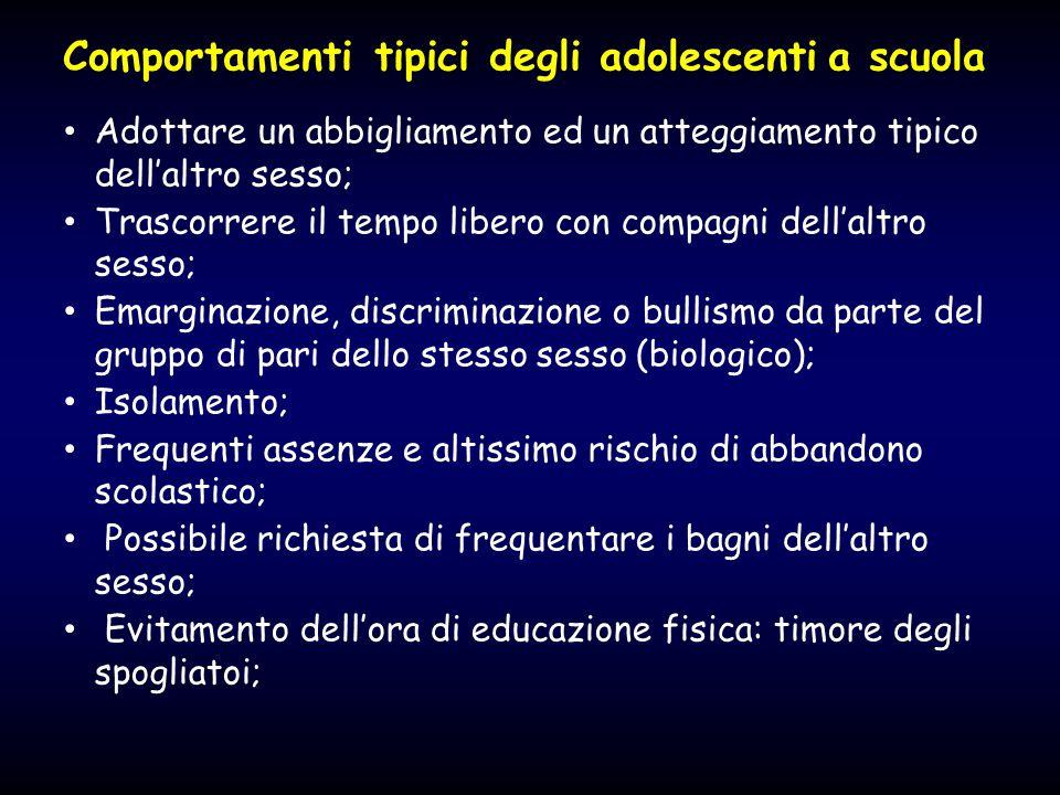 Comportamenti tipici degli adolescenti a scuola
