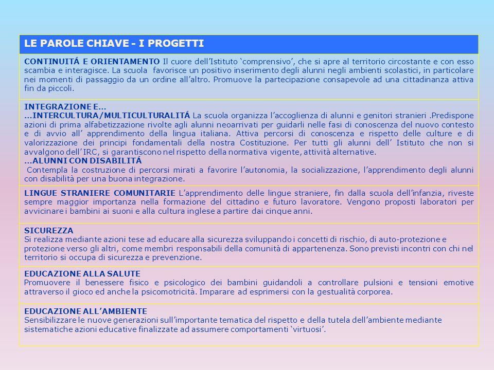 LE PAROLE CHIAVE - I PROGETTI