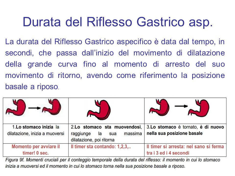 Durata del Riflesso Gastrico asp.