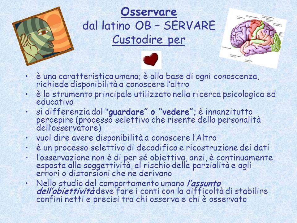 Osservare dal latino OB – SERVARE Custodire per