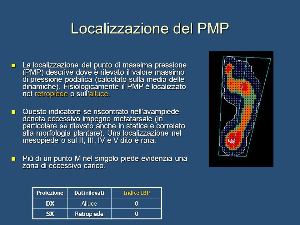 Localizzazione del PMP