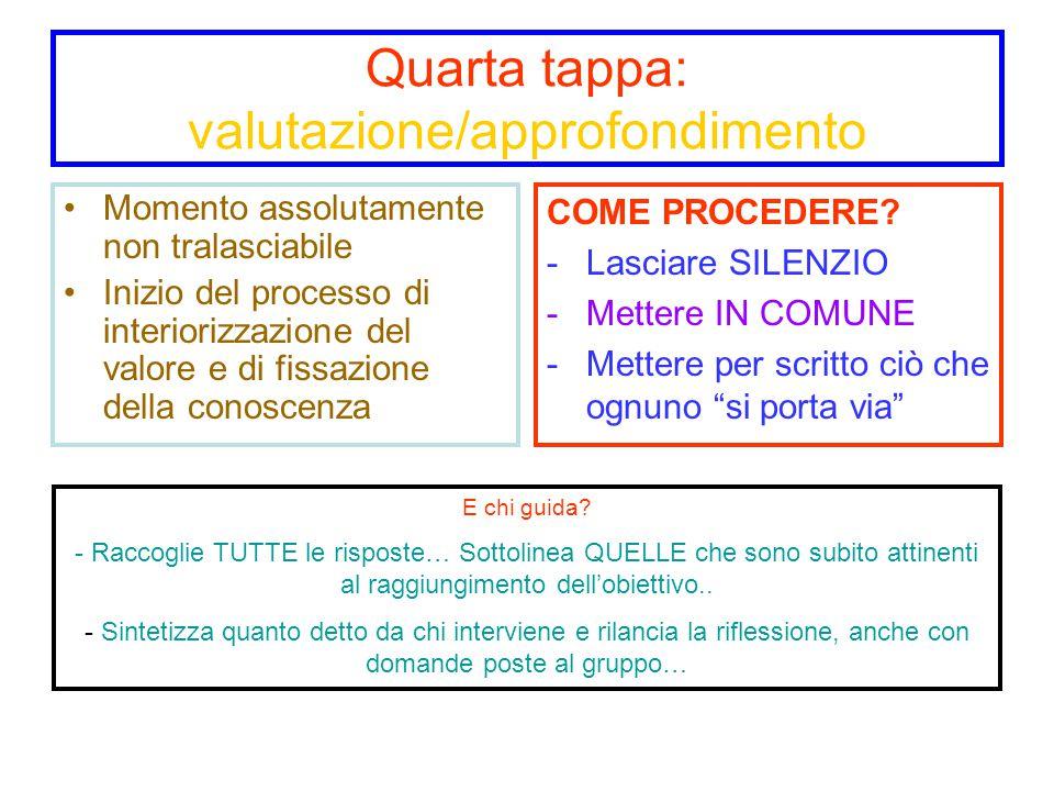 Quarta tappa: valutazione/approfondimento