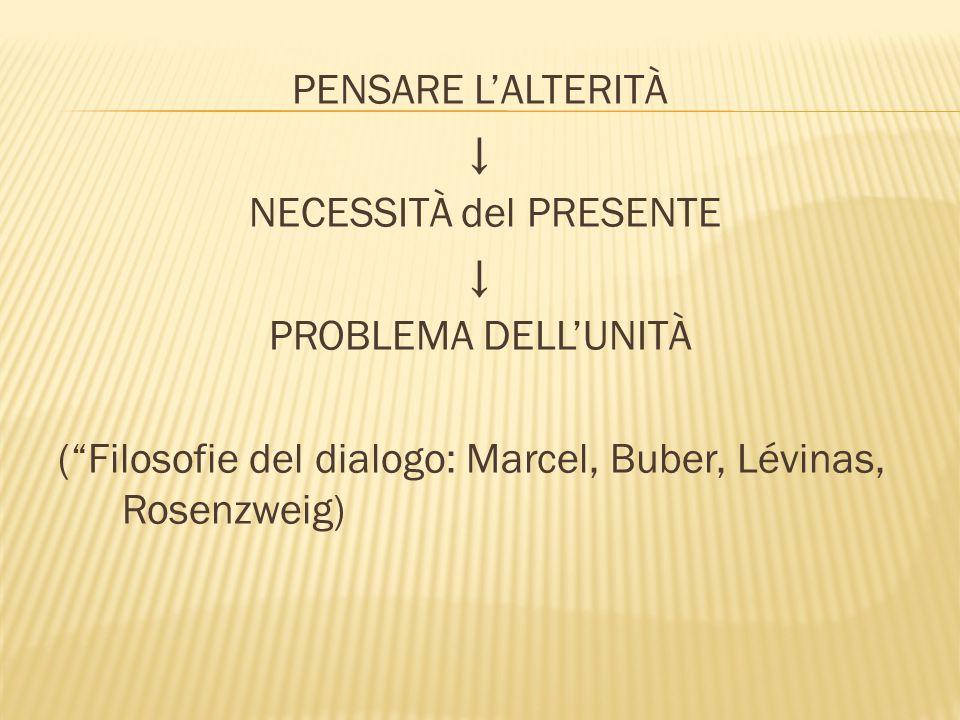 PENSARE L'ALTERITÀ ↓ NECESSITÀ del PRESENTE PROBLEMA DELL'UNITÀ ( Filosofie del dialogo: Marcel, Buber, Lévinas, Rosenzweig)