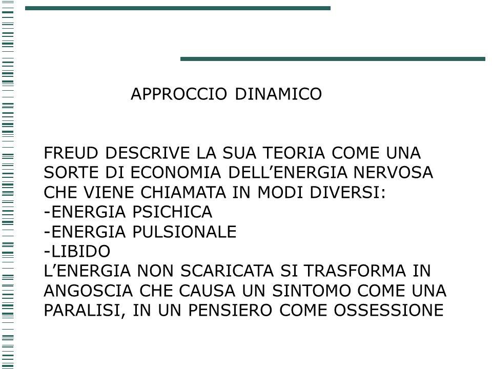 APPROCCIO DINAMICO FREUD DESCRIVE LA SUA TEORIA COME UNA SORTE DI ECONOMIA DELL'ENERGIA NERVOSA.