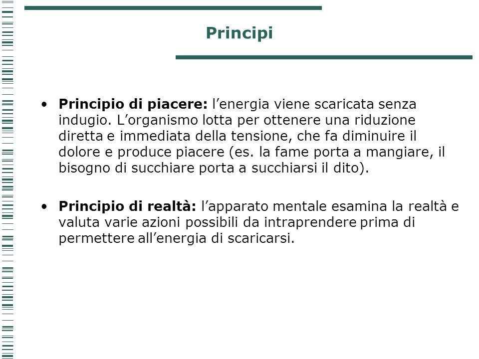 Principi