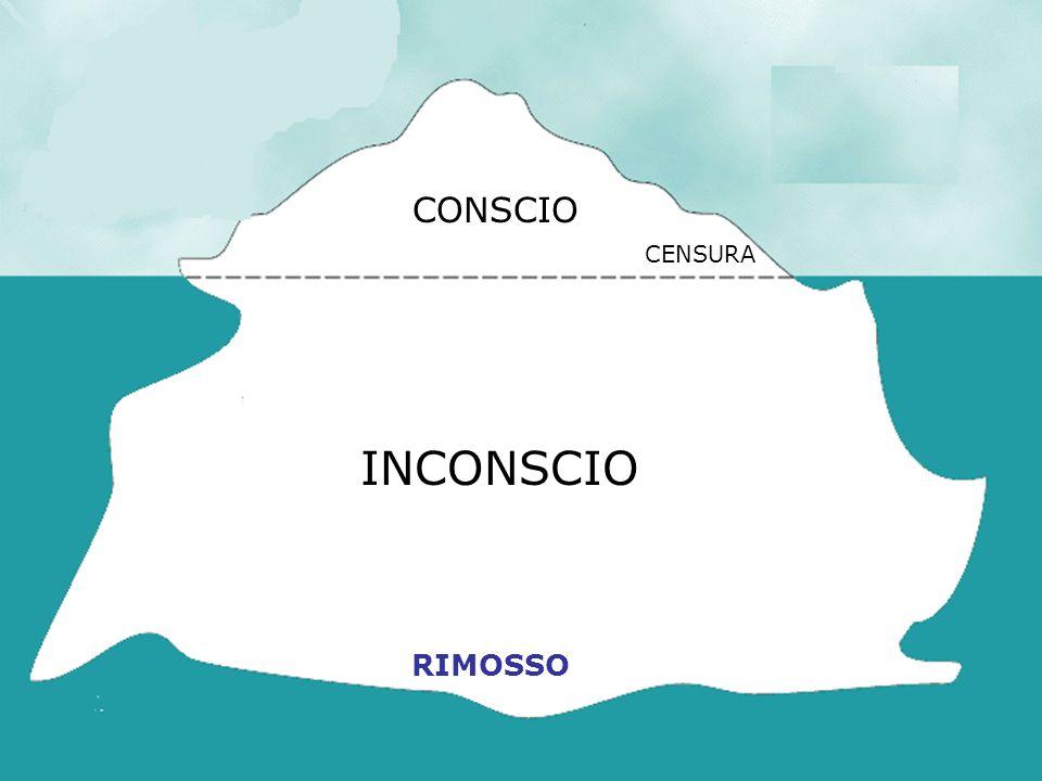 CONSCIO CENSURA INCONSCIO RIMOSSO
