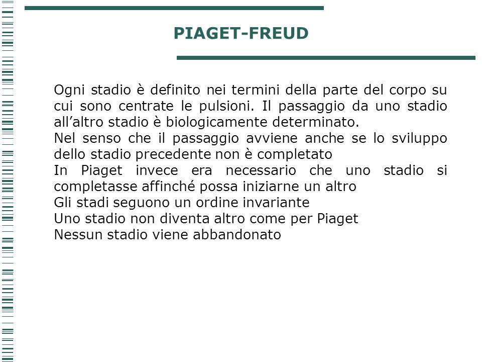 PIAGET-FREUD