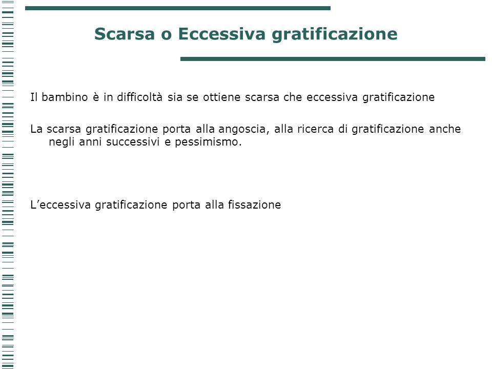 Scarsa o Eccessiva gratificazione