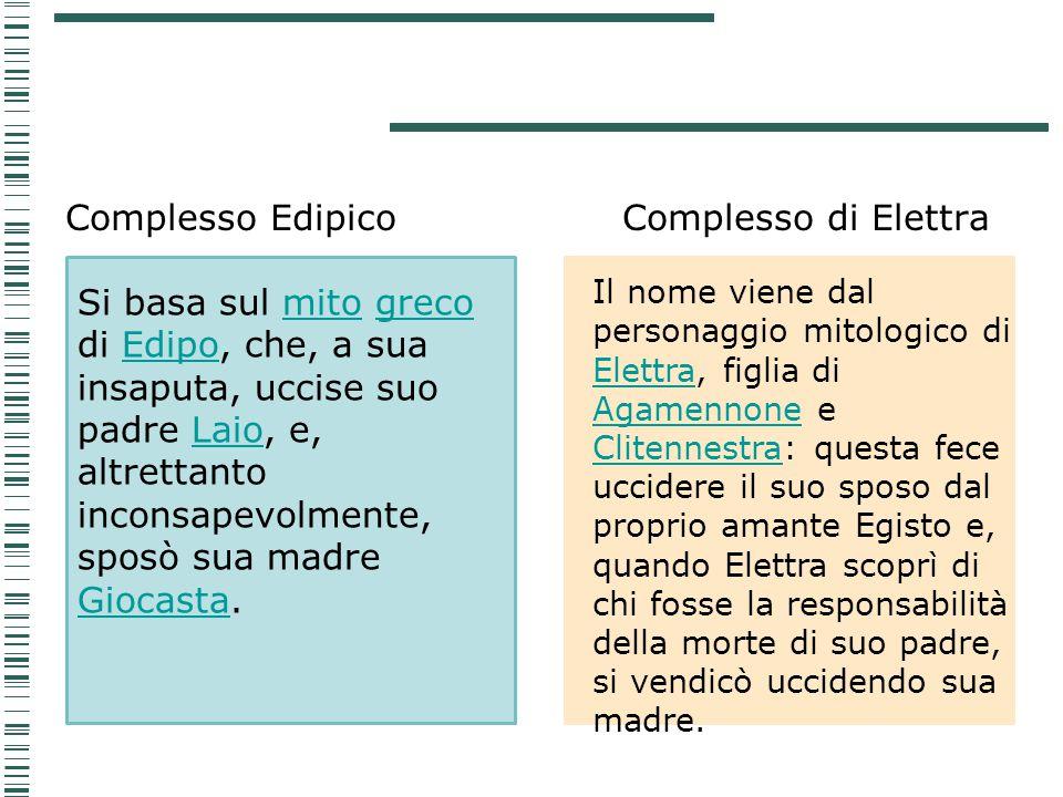 Complesso Edipico Complesso di Elettra