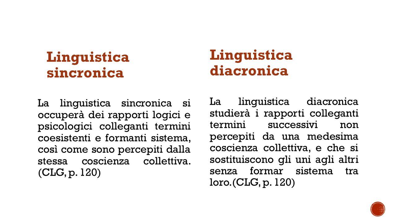 Linguistica diacronica Linguistica sincronica