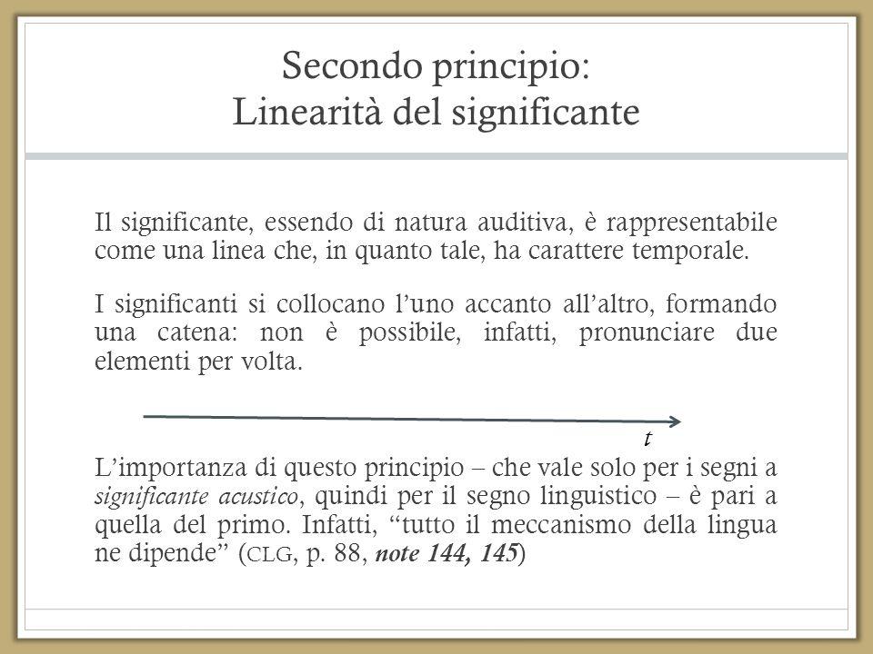 Secondo principio: Linearità del significante