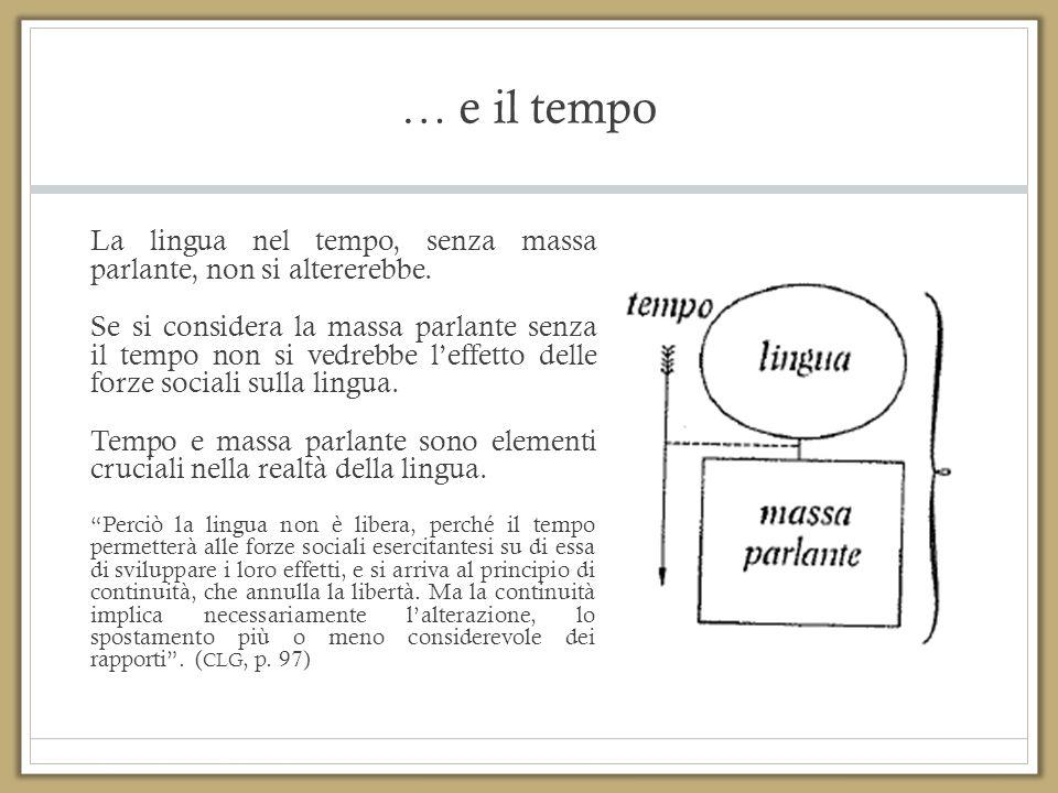 … e il tempo La lingua nel tempo, senza massa parlante, non si altererebbe.