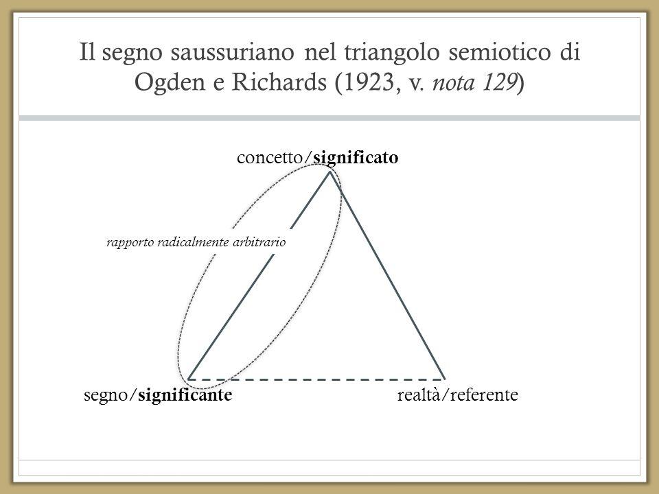 Il segno saussuriano nel triangolo semiotico di Ogden e Richards (1923, v. nota 129)