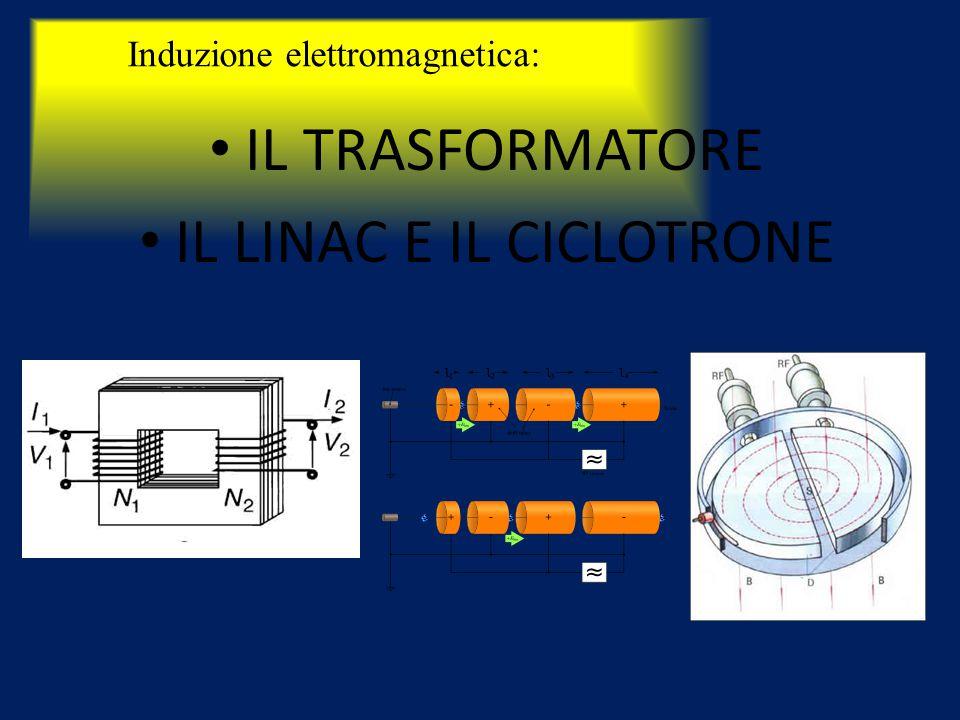 Induzione elettromagnetica: