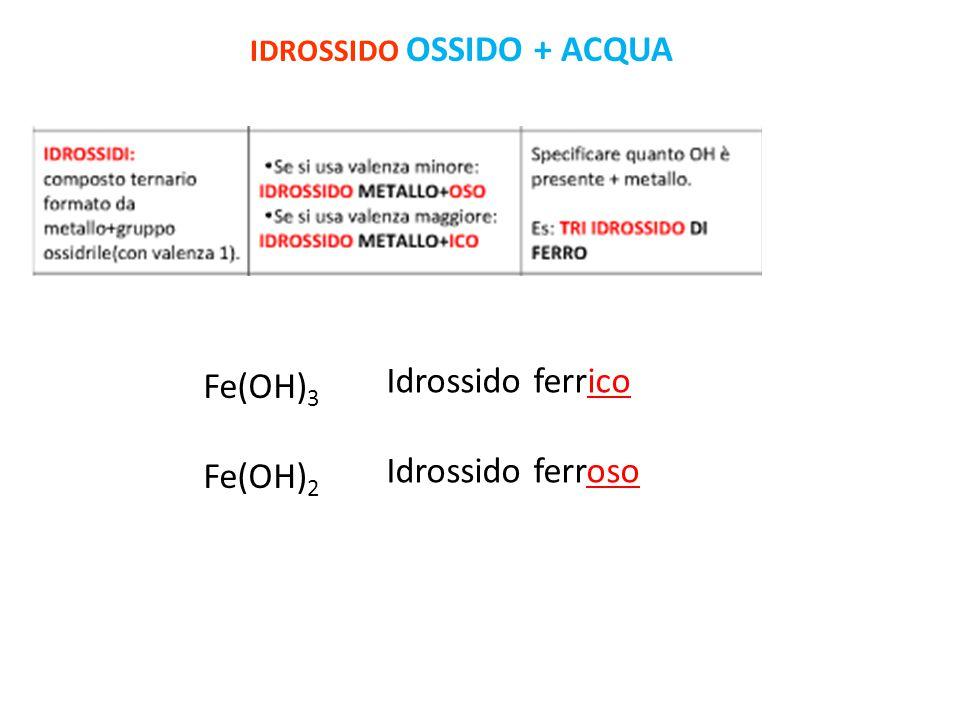 IDROSSIDO OSSIDO + ACQUA