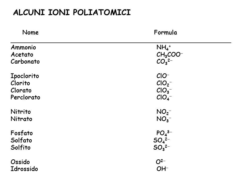 ALCUNI IONI POLIATOMICI Nome Formula