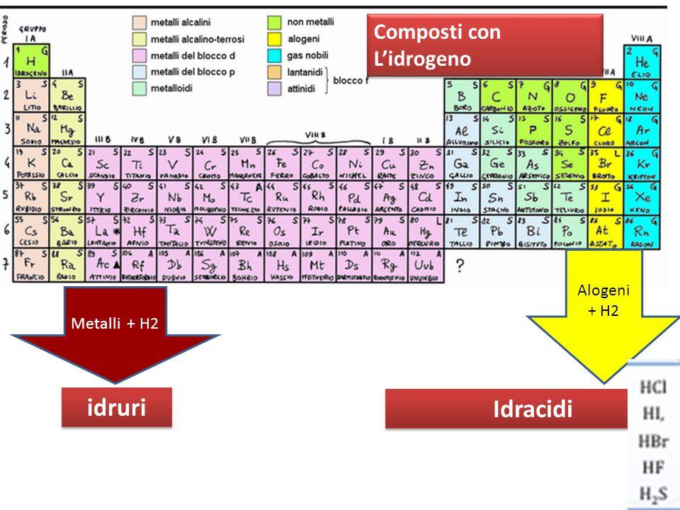 Composti con L'idrogeno