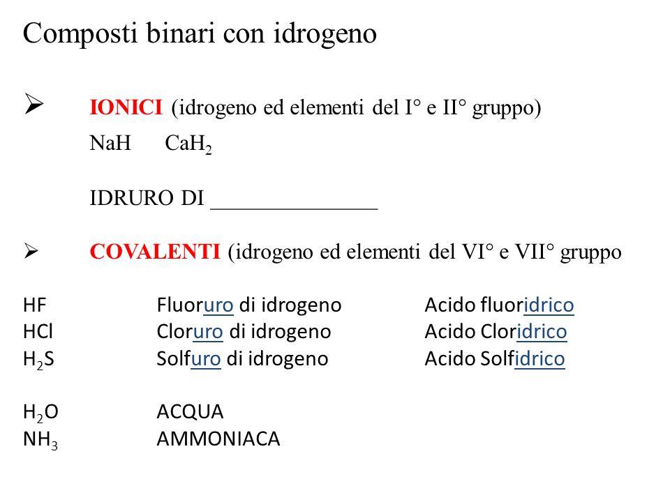 Composti binari con idrogeno
