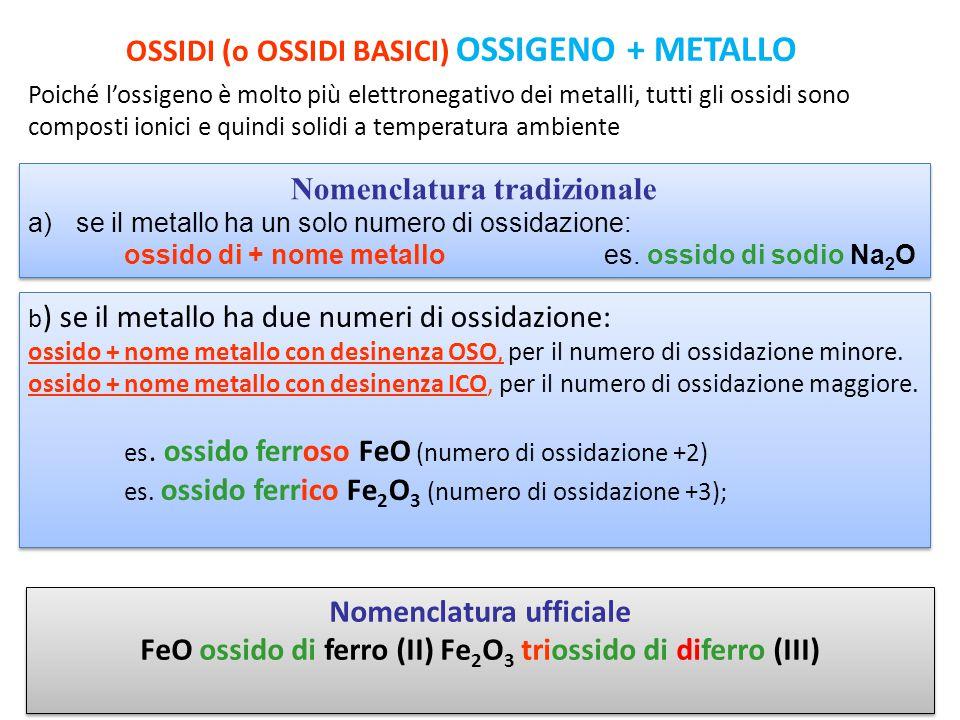 OSSIDI (o OSSIDI BASICI) OSSIGENO + METALLO