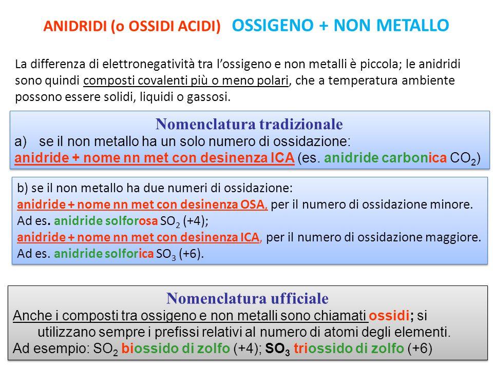 ANIDRIDI (o OSSIDI ACIDI) OSSIGENO + NON METALLO