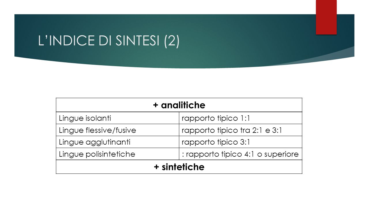L'INDICE DI SINTESI (2) + analitiche + sintetiche Lingue isolanti