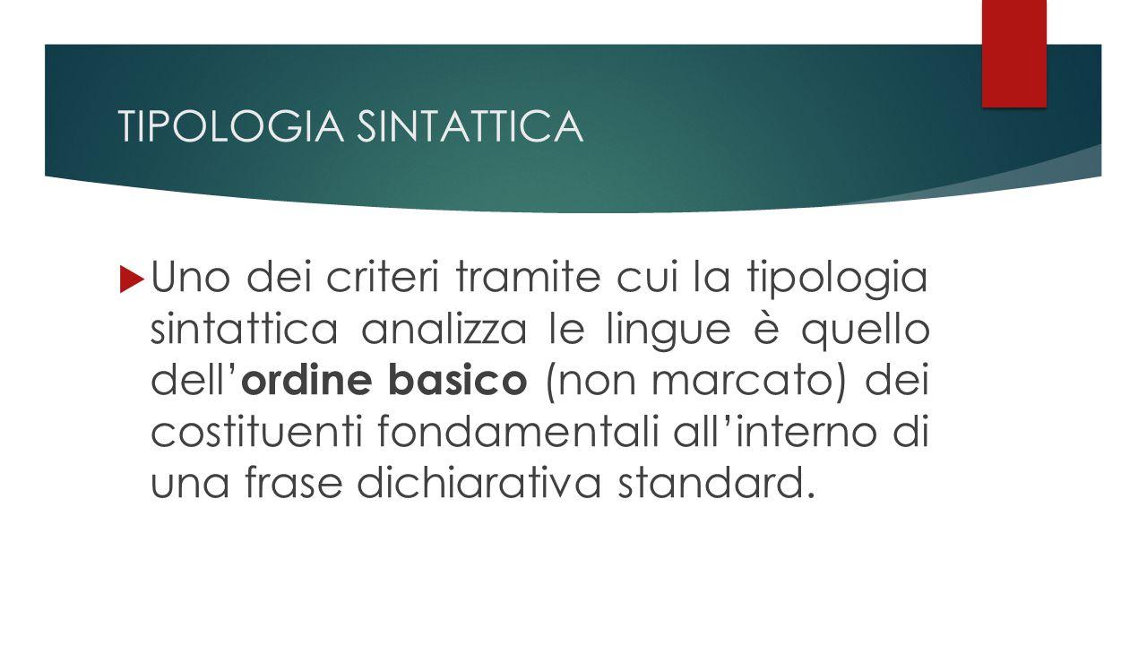 TIPOLOGIA SINTATTICA