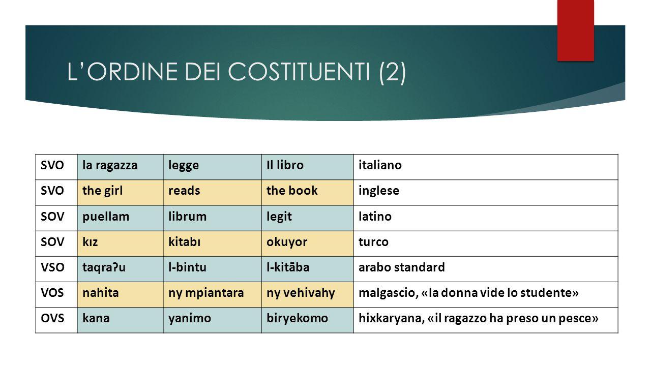L'ORDINE DEI COSTITUENTI (2)