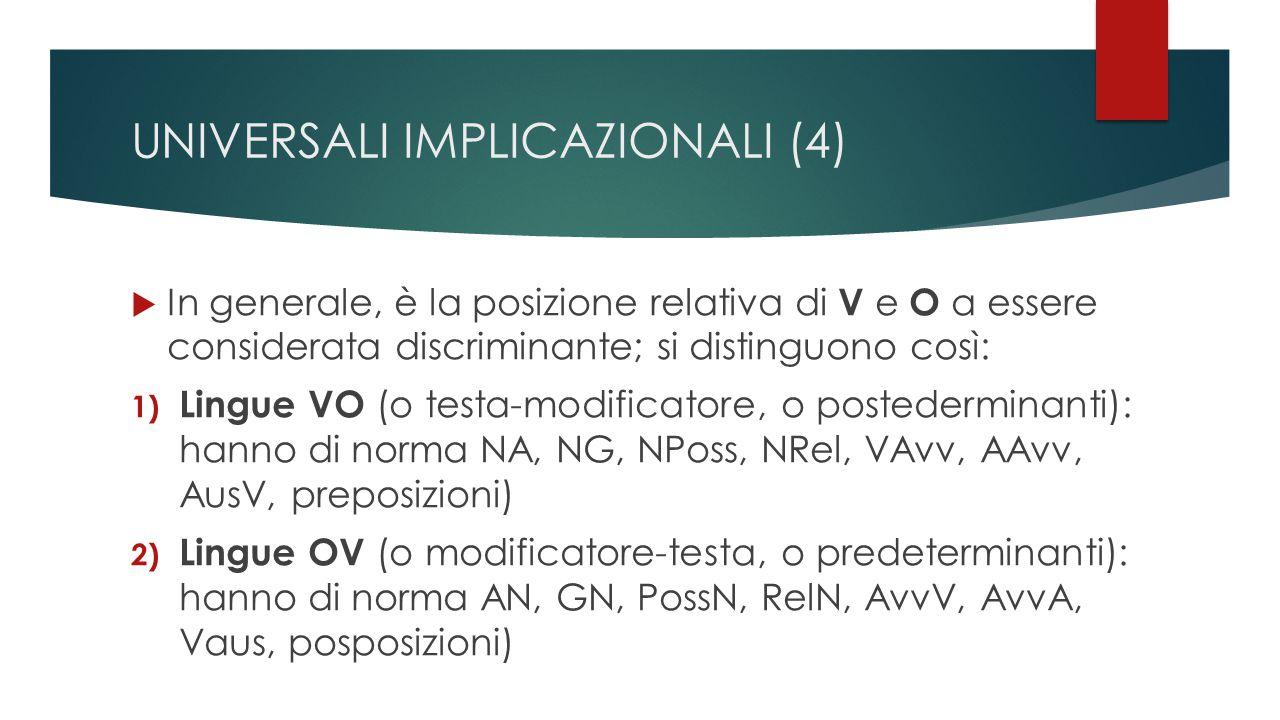 UNIVERSALI IMPLICAZIONALI (4)